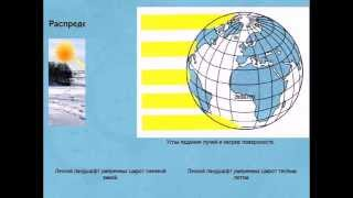 Распределение солнечного света на Земле