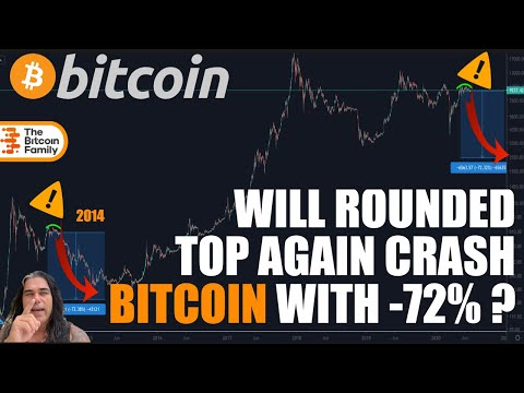 will-bitcoin-crash-again-with-72%-[rounded-top]-⁉️boomers-&-generationx-doubling-btc-investments-‼️