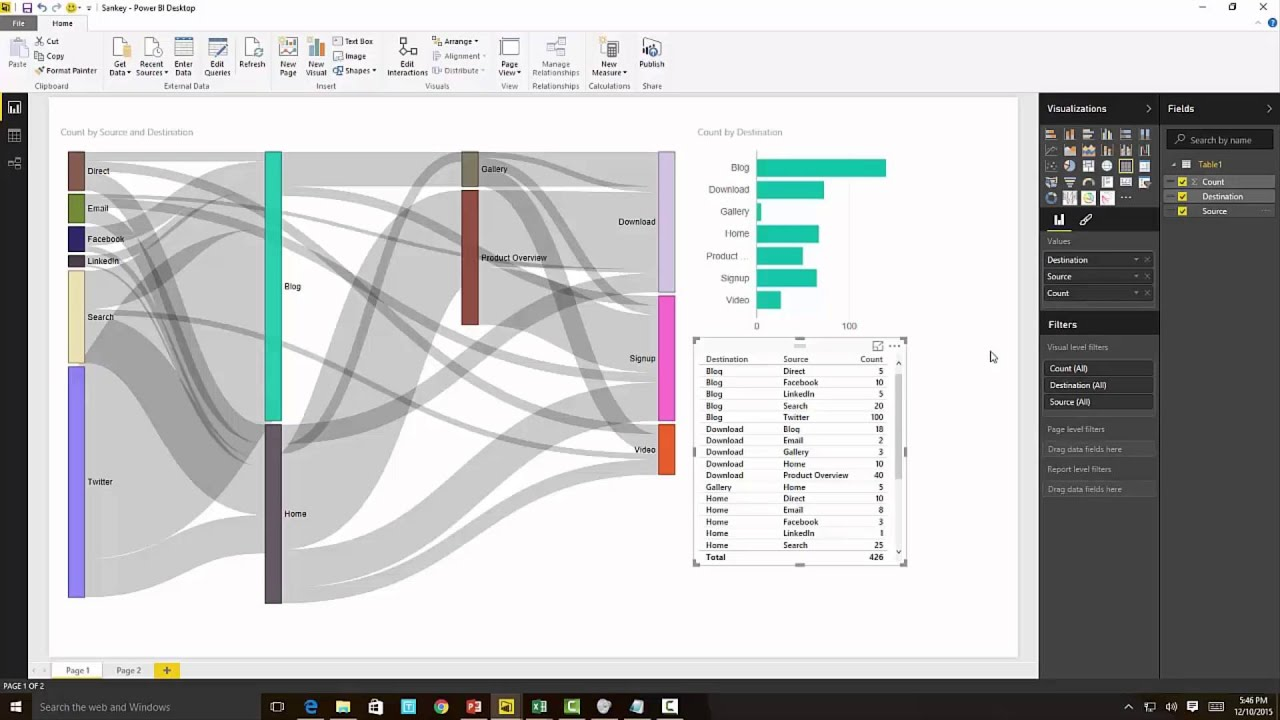 Using custom visuals sankey diagram youtube ccuart Images