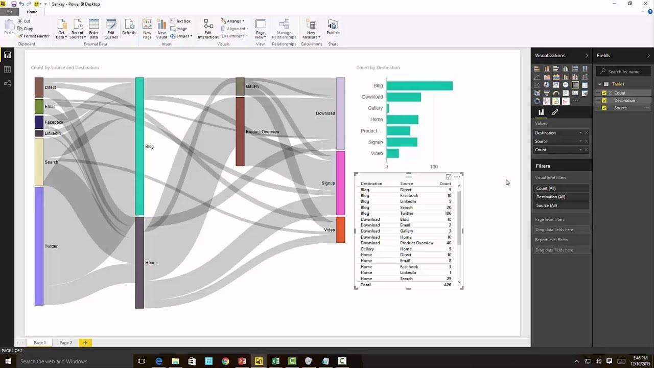 hight resolution of using custom visuals sankey diagram
