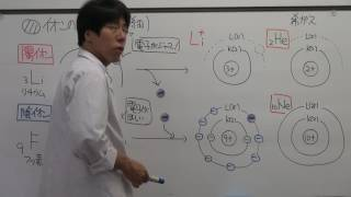 【化学基礎】イオンの生成とイオン反応式(1of2)