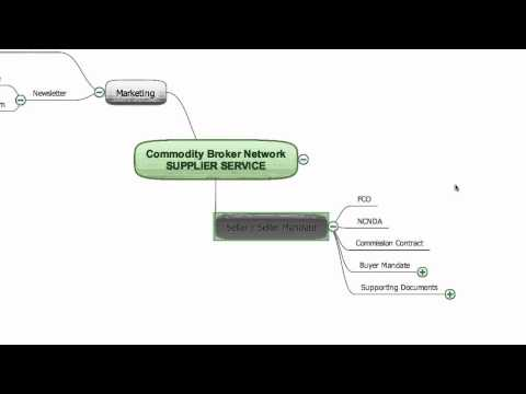 Commodity Supplier Service - Commodity Broker Network.mp4