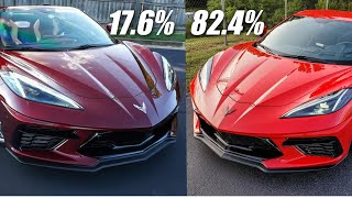 2020 C8 Corvette Final Production Numbers & Stats! How Rare is Your C8?