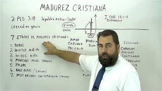 ¿Eres un Cristiano Maduro?