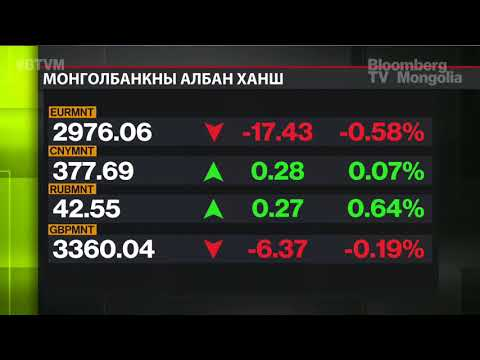 Дотоод валютын зах зээл | 2018.02.20