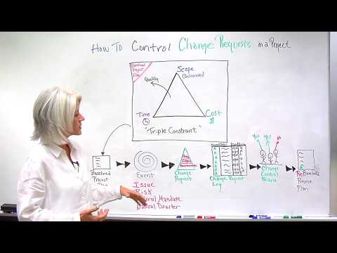 16. PMP Project Change Management Process | Change Control | CCB | Change |  Learn in 5 minutes