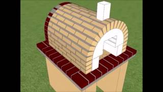 How To Build A Pizza Oven   DIY Pizza Oven by BrickWood Ovens