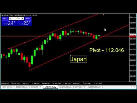 forex-trading-in-japan-market