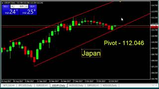 forex trading in japan market