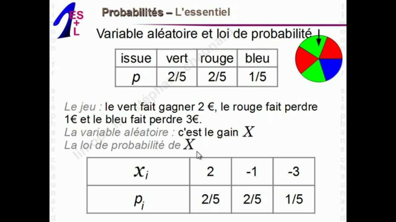 Maths 1èreES et 1èreL - Probabilités - Mathématiques Première ES L 1ES 1L - YouTube