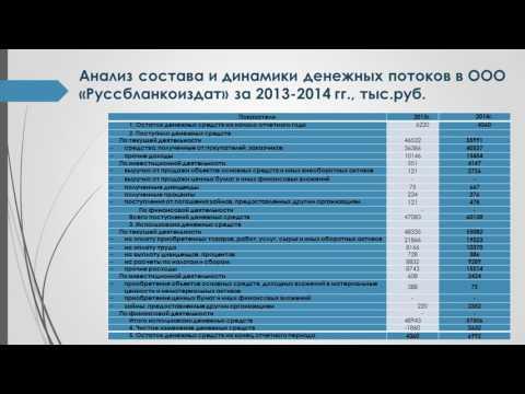 Дипломная презентация по бухгалтерскому учету и аудиту денежных средств на расчетных счетах организа