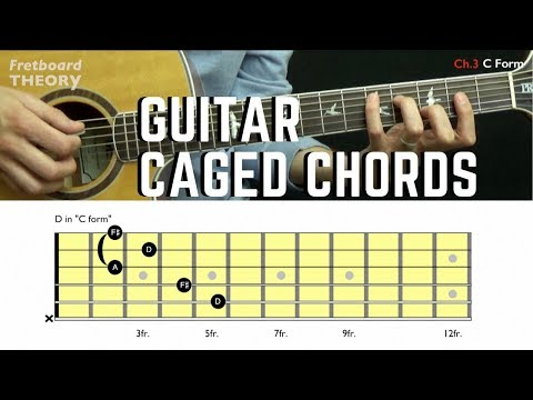 Guitar CAGED System Chords | Promo - YouTube