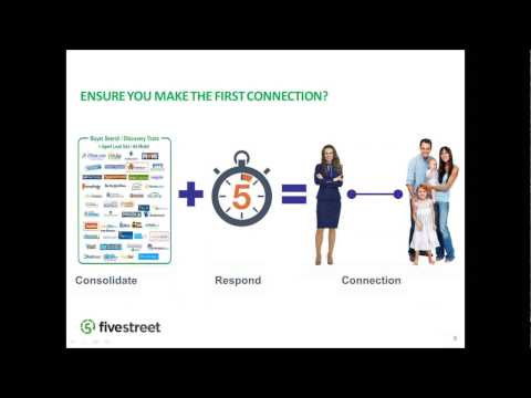 Introduction to FiveStreet - Balsley Losco Realty  01232017