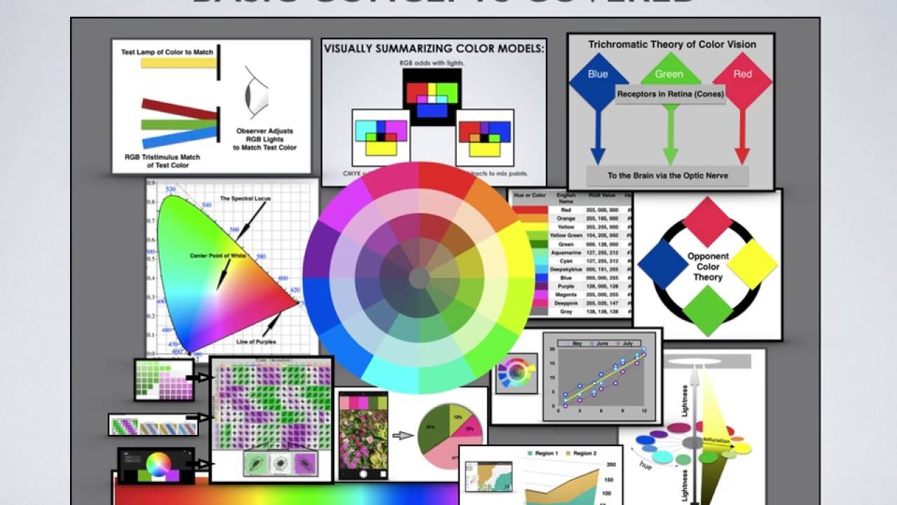 Summary of Applying Color Theory Book - YouTube