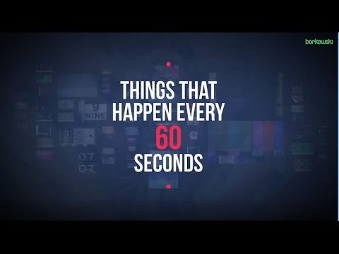 60 Seconds – Things That Happen On Internet Every Sixty Seconds