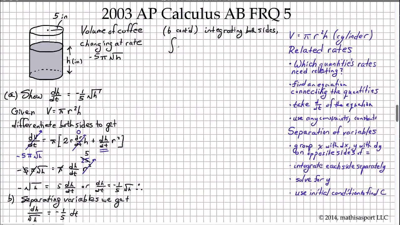 2003 AP Calculus AB FRQ 5 - YouTube