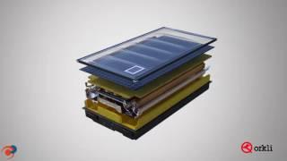 Sistema solar OKSOL,  el único sistema solar integral, forzado y autónomo del mercado
