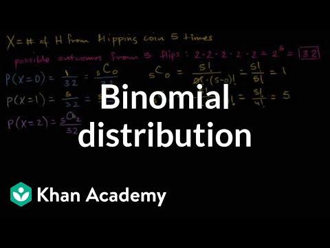 Binomial distribution | Probability and Statistics | Khan Academy