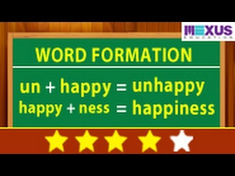 English Grammar Learn About Word Formation Youtube