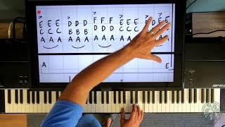 Runaway Bon Jovi Piano Lesson - Learn To Play With Shawn! видео