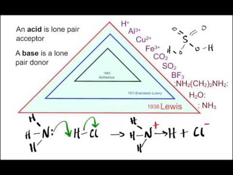 Arrhenius, Bronsted-Lowry, and Lewis Acids and Bases