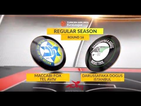 Highlights: Maccabi FOX Tel Aviv-Darussafaka Dogus Istanbul