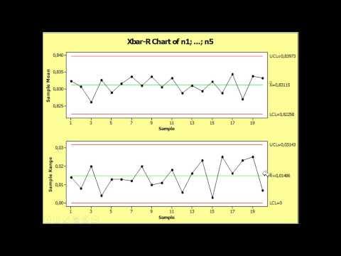 estatística-industrial:-introdução-ao-controle-estatístico-do-processo