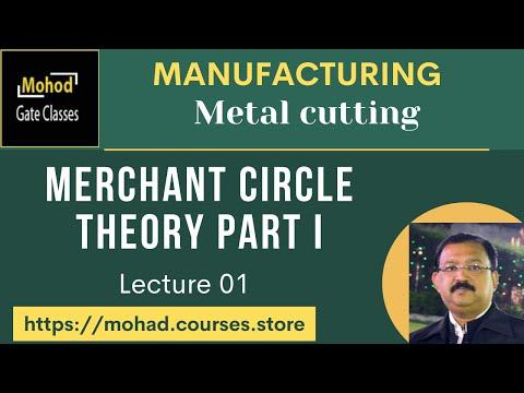 Merchant circle theory 01