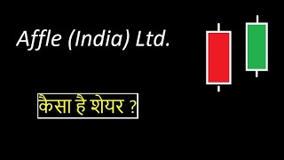 AFFLE INDIA share for long term - Buy, Sell or Hold? Share is a multibagger stock