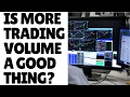 Lesson 12: Higher Volatility and Volume = More Trading Opportunities