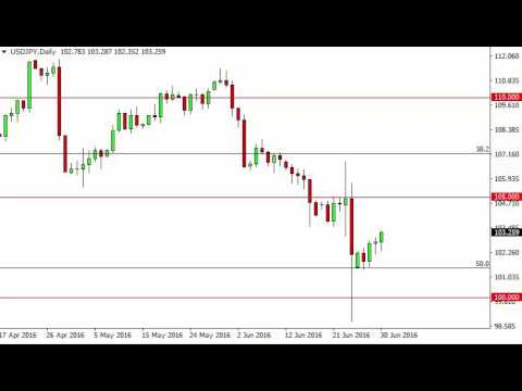 USD/JPY Technical Analysis for July 1 2016 by FXEmpire.com