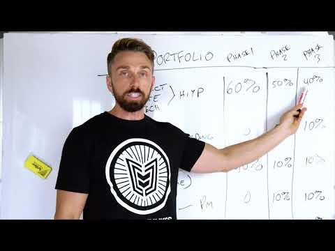 My Crypto Portfolio Strategy! Making Your Master Plan