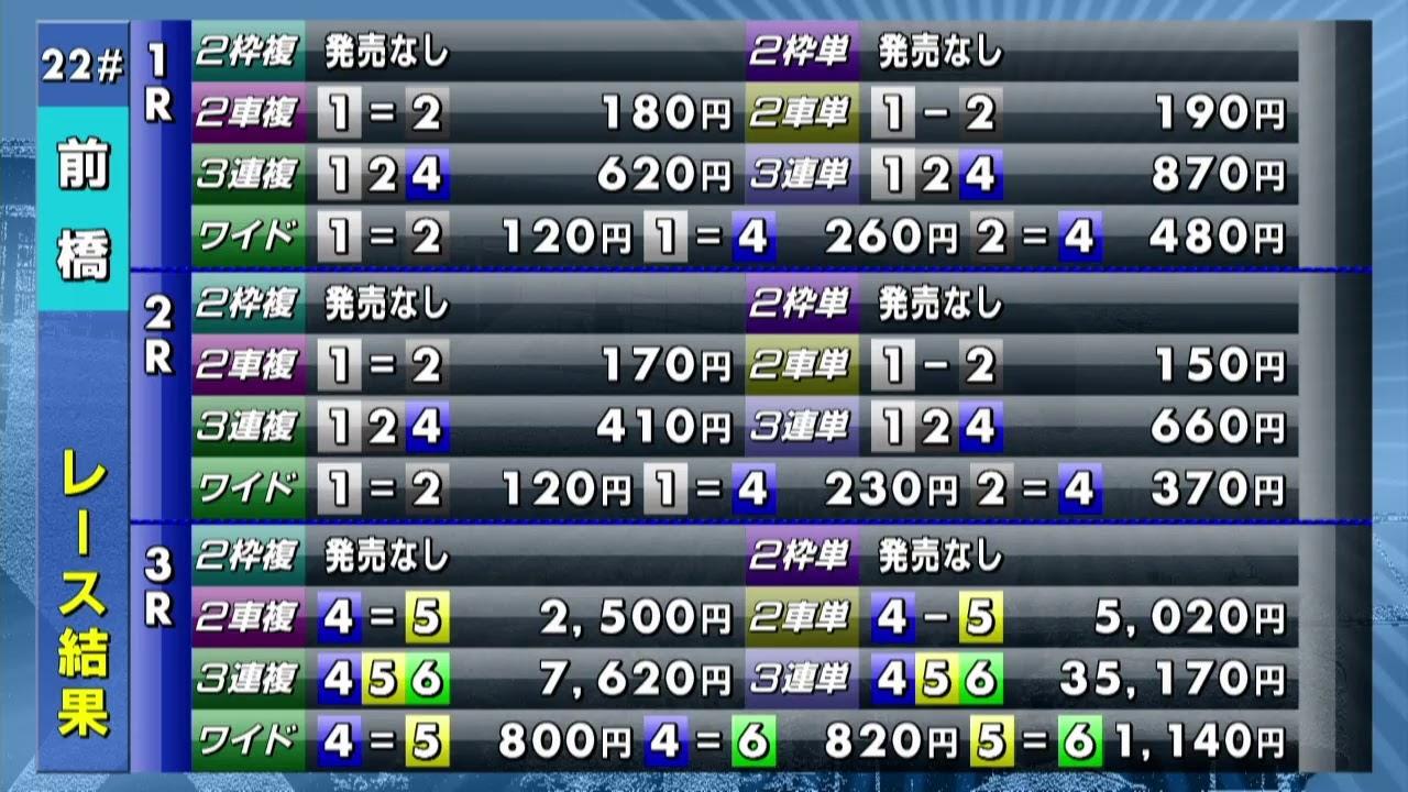 競輪 結果 川崎