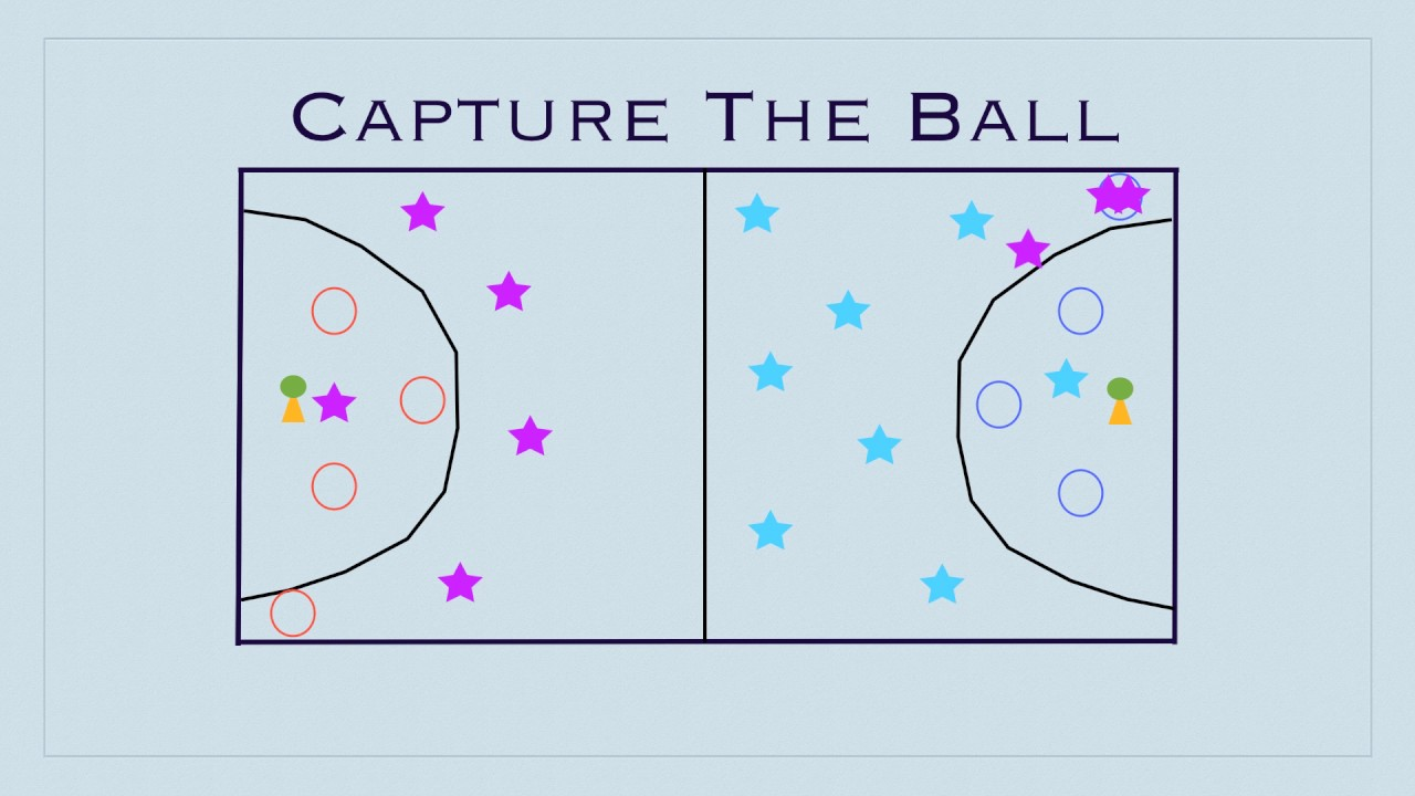 Physed games capture the ball youtube physed games capture the ball ccuart Images