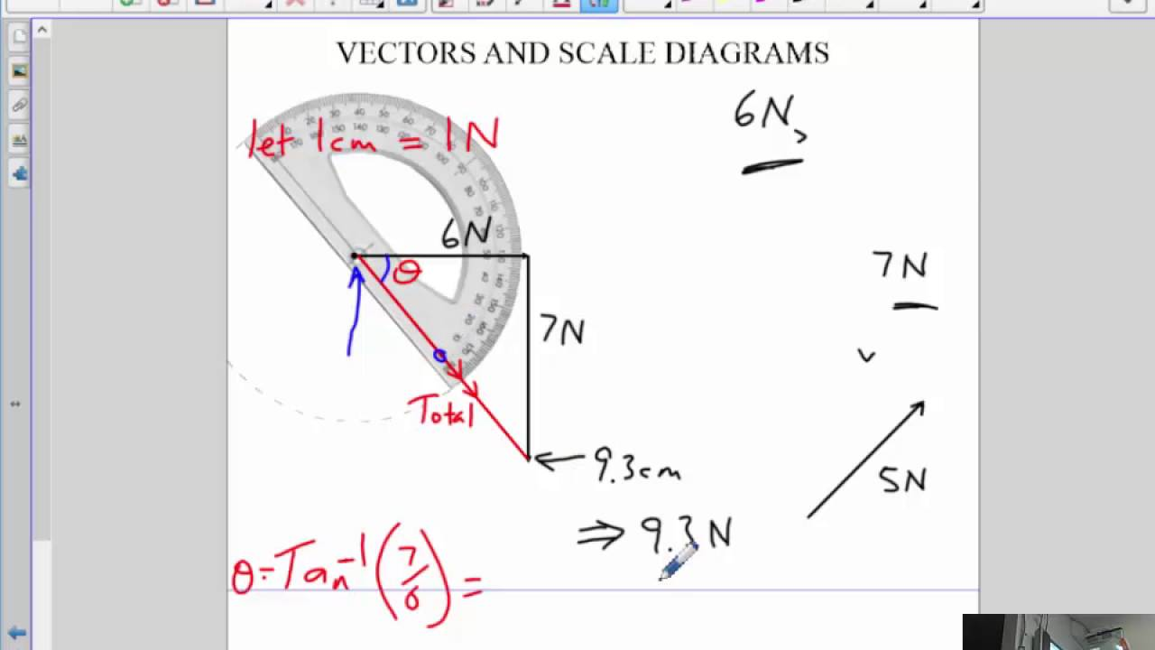 Vectors- Scale Diagrams