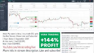 Vera Trading: Live Bitcoin Price Chart and Live Bitcoin Trading with Crypto Robot DeriBot.