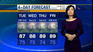 Hawaii Weather: Diminishing Wind Speeds Bring In Warmer Days
