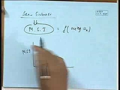 Lecture - 32 Derived Responses