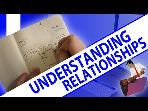Understanding FileMaker Relationships | FileMaker Videos | FileMaker Training