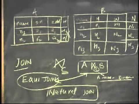 Relational Algebra, Relational Calculus