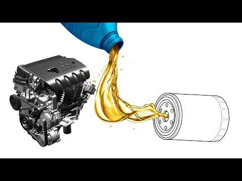 Engine Oil Filter Change Mitsubishi Outlander - Lancer Engine 4B12 2.4L