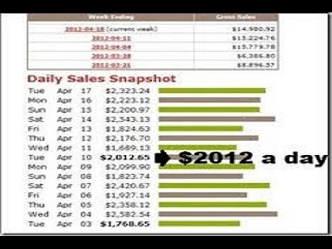 I want to teach you how to make over 100k year ONLINE - YouTube