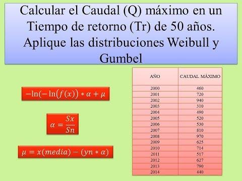 Distribución Weibull Y Gumbel Ejercicio (Excel) - Hidrología