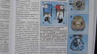Ремонт кузова авто в гараже(Купить новую книгу по ремонту авто в гараже от Хомы shkunigor@yandex.ru Промоверсия книги https://youtu.be/SMLWMSzO7SY., 2016-04-06T15:55:10.000Z)
