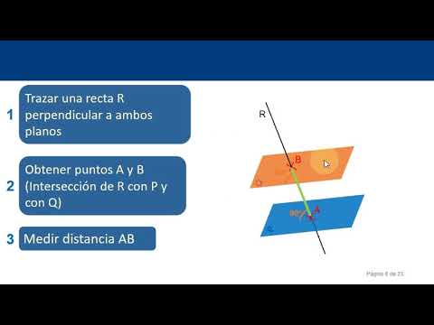 Distancia entre dos planos paralelos en el sistema de planos acotados |  | UPV