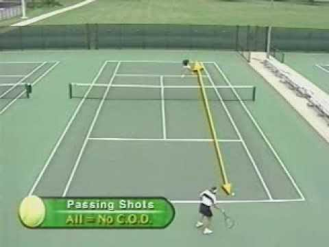 High Percentage Tennis By Paul Wardlaw.