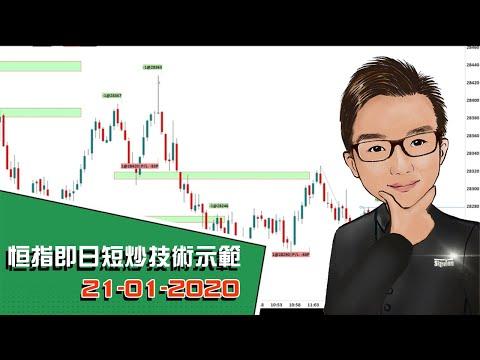 恒指即日短炒技術示範 21-01-2020 - SignalTom投資迷你大學