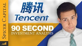 Tencent Stock: 90-second ⏲️ Investment Analysis