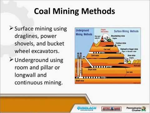 Coal 101 - TerraSource Global Webinar Series