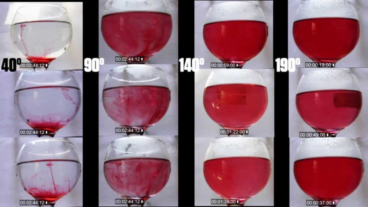 Food Coloring in Water and Temperature Science Experiment - YouTube